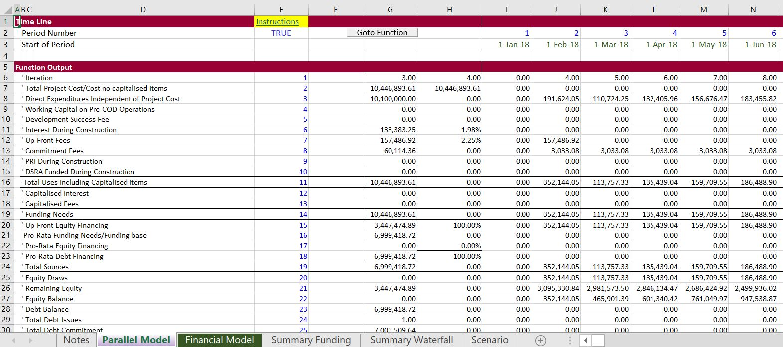 Featured Project Finance and Real Estate Model Collection