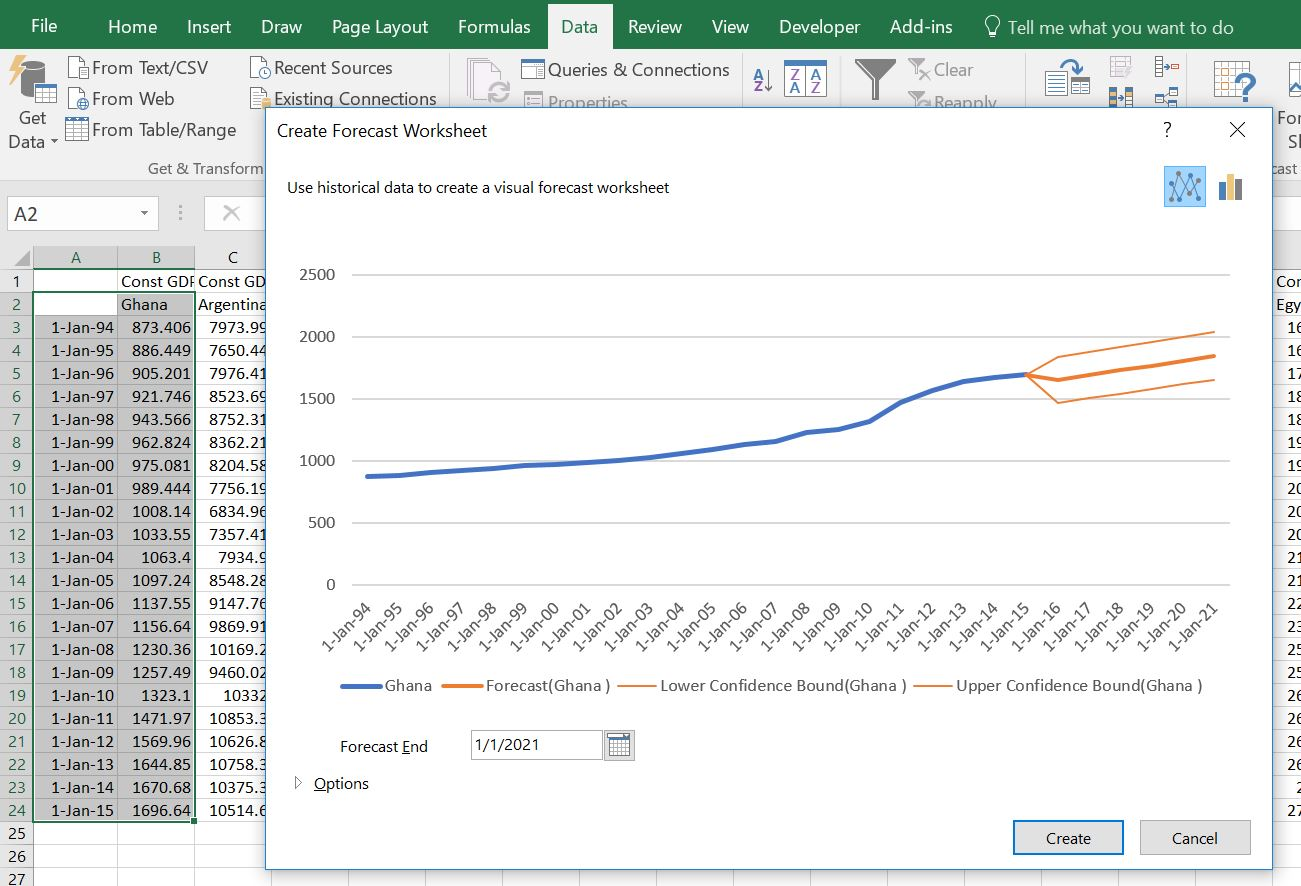 Excel Forecasting and Exponential Smoothing – Edward Bodmer – Project and  Corporate Finance
