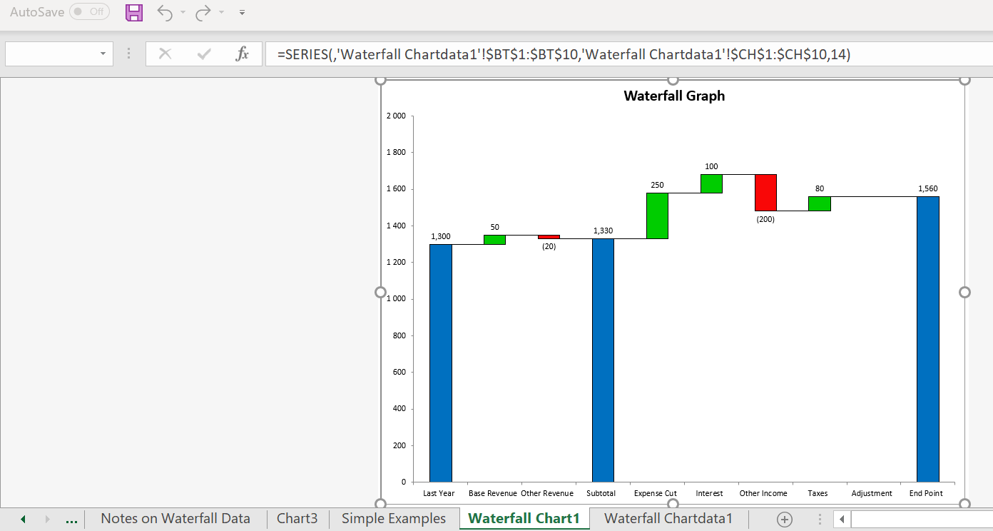 Waterfall Chart Templates Excel 2010 And 2013 Edward Bodmer Project And Corporate Finance