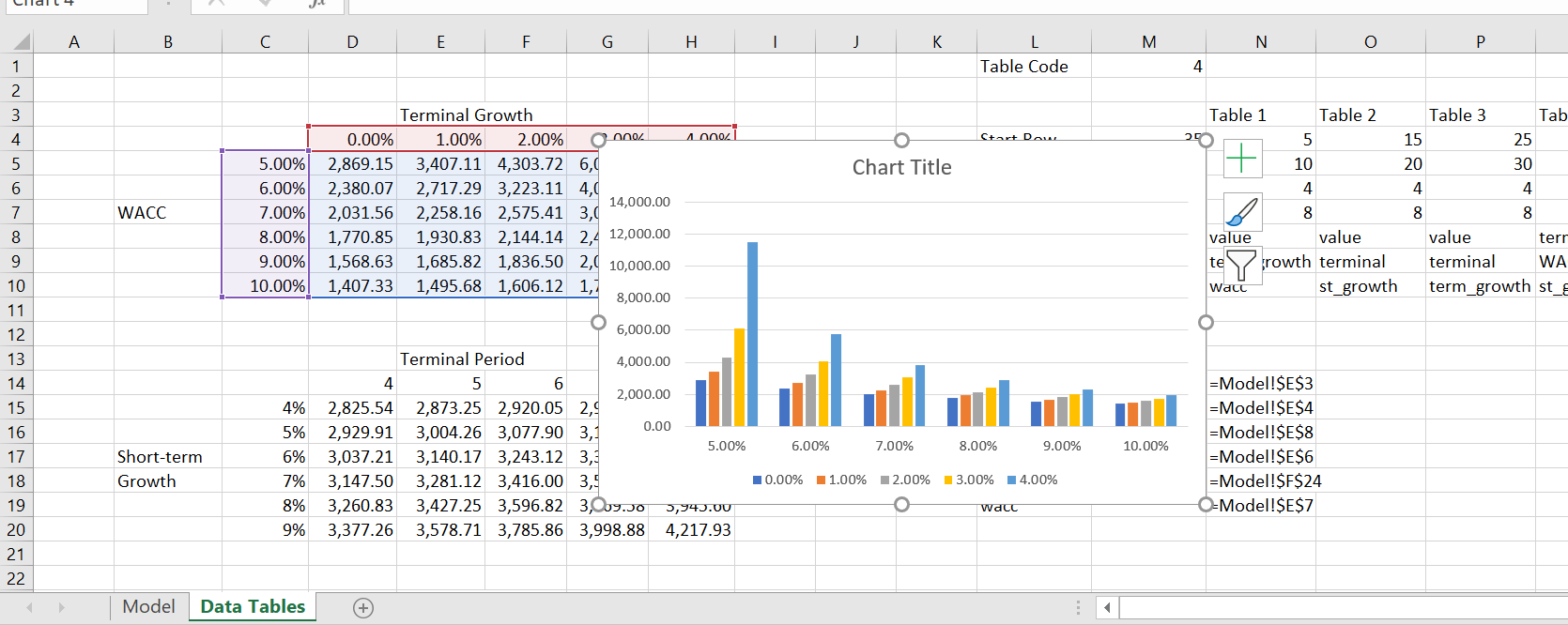 Better Data Tables with VBA – Edward Bodmer – Project and